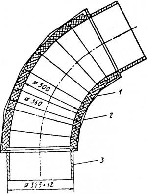 Схема футеровки отводов пылепровода каменным литьем