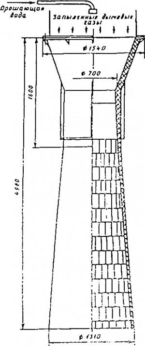 Схема футеровки трубы Вентури каменным литьем